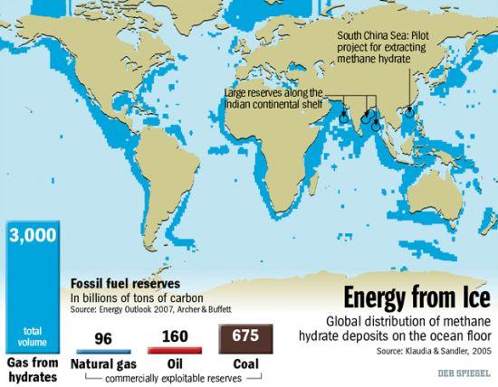 Las reservas de hidratos de metano. Ademas de que casi todos las tienen, son enormes. Como lo de los japoneses funcione, ya vera..